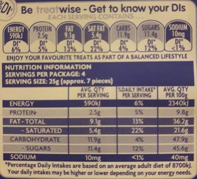 Green & Black's Organic Milk Chocolate - Voedingswaarden - en