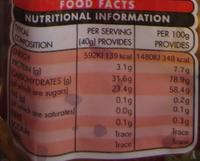 Goldbears - Nutrition facts
