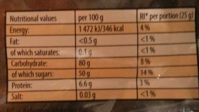 Tangfastics Frenzy Edition - Nutrition facts - en