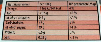 Scaremix - Informations nutritionnelles