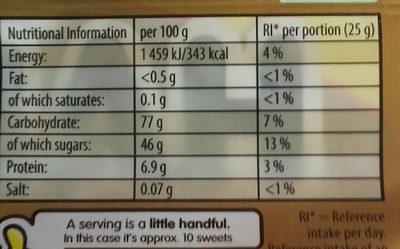 Goldbears Haribo - Informations nutritionnelles