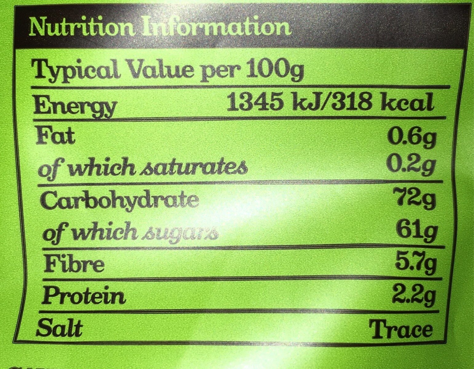 Dried Mango - Nutrition facts