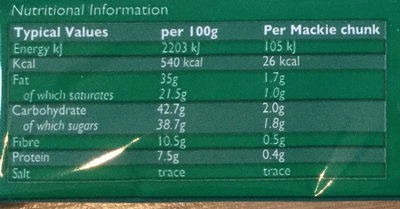 Mint - Nutrition facts - en