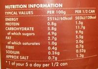 Cream of Tomato - Informations nutritionnelles - en