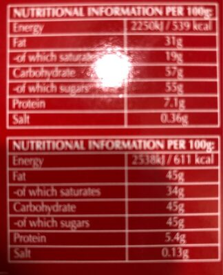Lindt lindor easter egg - milk - Nutrition facts