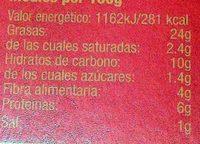 Hummus con pimiento rojo y jalapeños - Información nutricional - es
