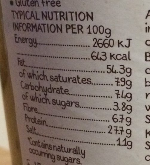 Crunchy peanut butter - Nutrition facts - en