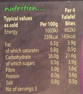 Maroccan falafels - Informations nutritionnelles - en