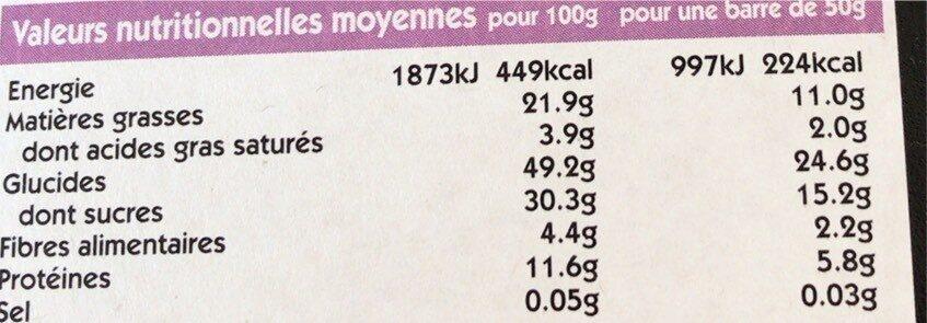 Barre aux fruits secs - Voedingswaarden - fr