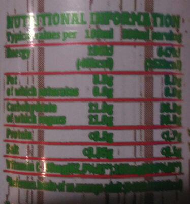 Sunmagic Pure Orange Juice (cans) - Voedigswaarden