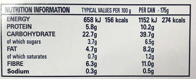 Couscous - Informations nutritionnelles - fr