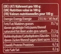 Rothenburg Christmas Time - Informations nutritionnelles - fr