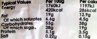 Chorley Cakes - Nutrition facts - en