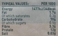 Bread flour - Información nutricional - en