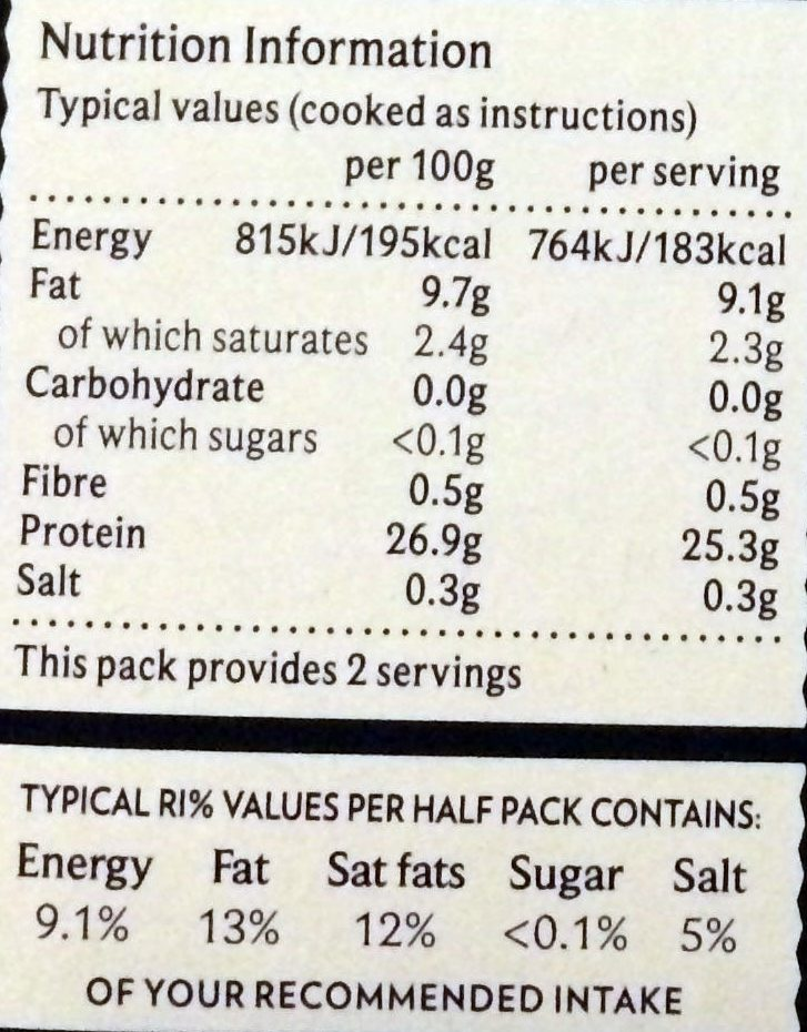 Duck breast portions - Nutrition facts