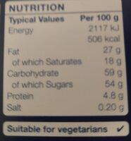 Chocolate collection - Información nutricional