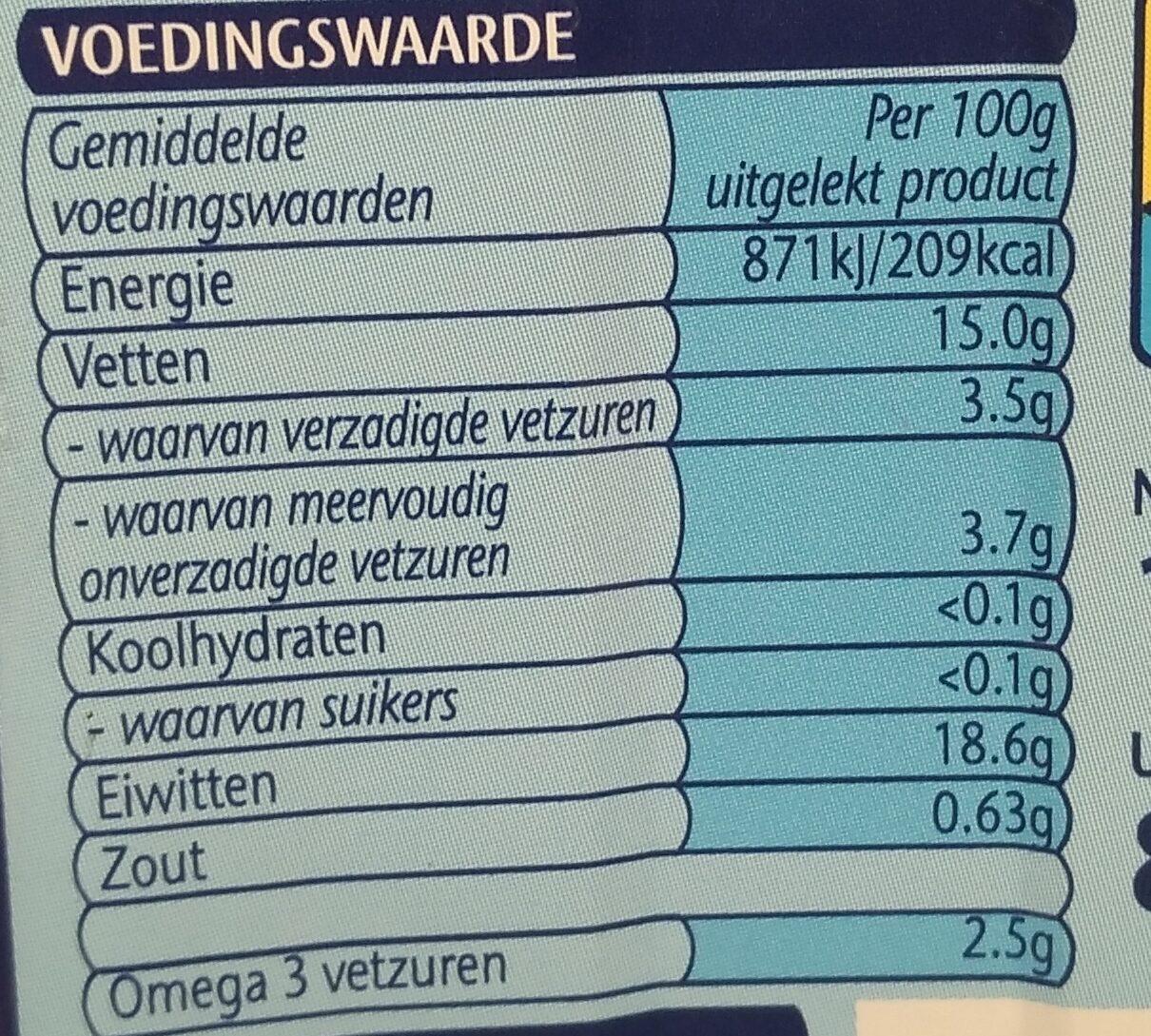 Makreel filets in water - Voedingswaarden - nl
