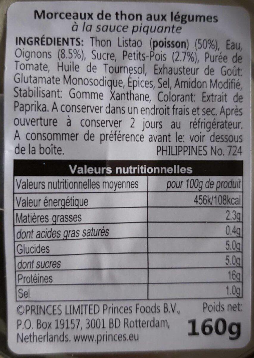 Thon sauce piquante - Nutrition facts