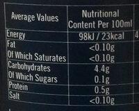Ghost Ship - Nutrition facts - en