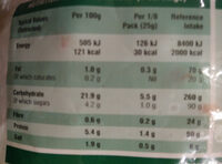King prawn flavour tails - Nutrition facts
