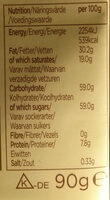 Gloriously creamy white chocolate - Informations nutritionnelles