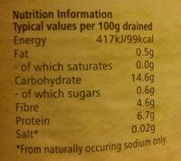 Organic black beluga lentils - Nutrition facts