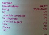 Organic coconut milk - Nutrition facts