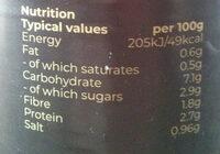 Vegan Pea & Ham Soup - Informations nutritionnelles - en
