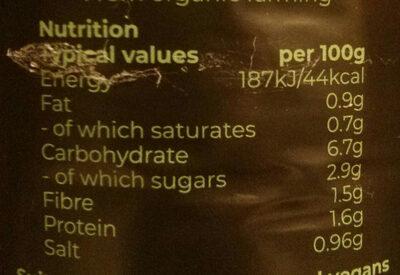 Pea Soup - Nutrition facts