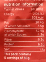 Sweet chili & sour cream - Nutrition facts