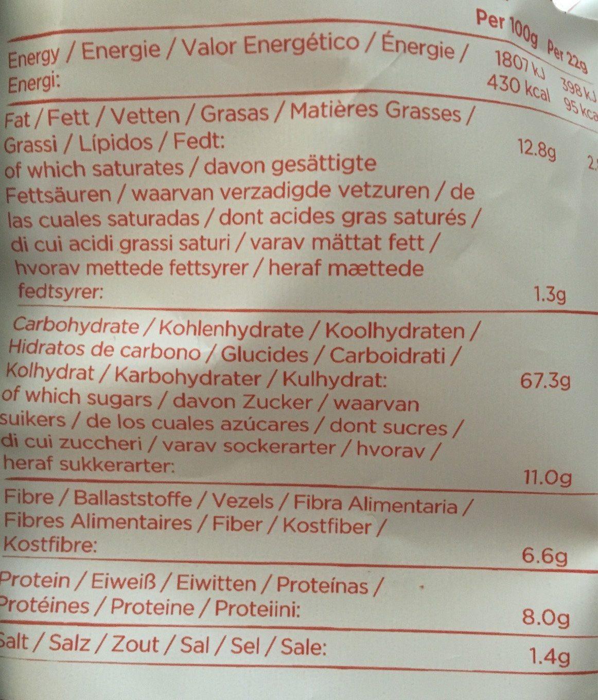 Kettle Bites - Informations nutritionnelles