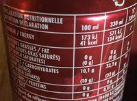 Dr Pepper - Voedigswaarden