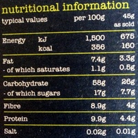 Simply Delicious Muesli - Nutrition facts