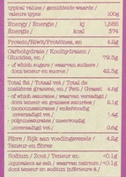 Blackcurrant, cherry & raspberry bars - Informations nutritionnelles
