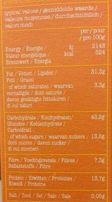 Honey  granola - Informations nutritionnelles - fr