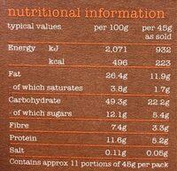 Nutty Granola - Nutrition facts - en