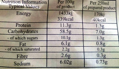 Rosol z kury z makaronem - Nutrition facts