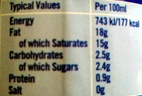 Pride Coconut Milk - Nutrition facts