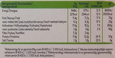 Quorn Schnitzel med Emmentalerost - Nutrition facts