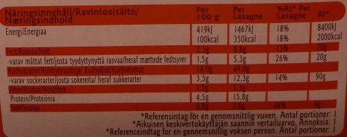 Quorn Lasagne - Informations nutritionnelles