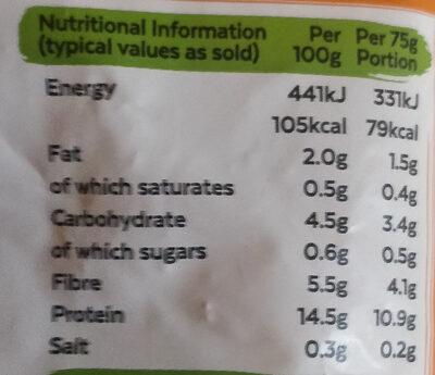 Mince - Nutrition facts - es