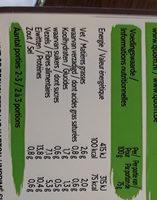 Dés - Informations nutritionnelles - fr