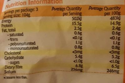 Quorn 6 Fillets - Nutrition facts