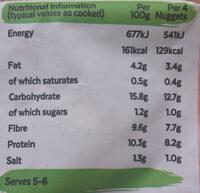 Crispy Nuggets - Informations nutritionnelles - en