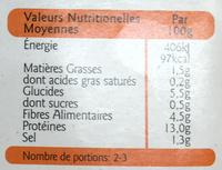 Haché - Informations nutritionnelles - fr