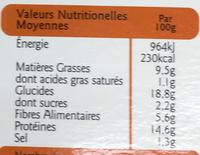 Panés Poivre et Épices - Informations nutritionnelles - fr