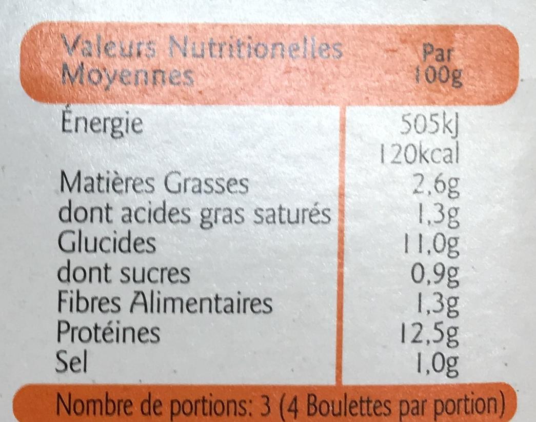 Boulettes - Informations nutritionnelles - fr