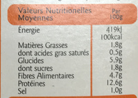 Filets - Informations nutritionnelles - fr