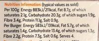 Hot & Spicy Burgers - Voedingswaarden