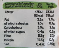 Quorn - Informations nutritionnelles - en